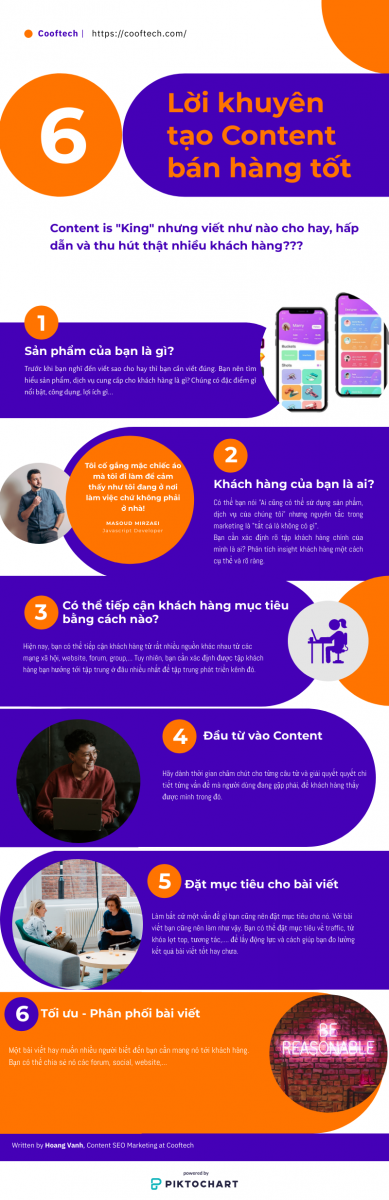 Cooftech- thiết kế website, ứng dụng
